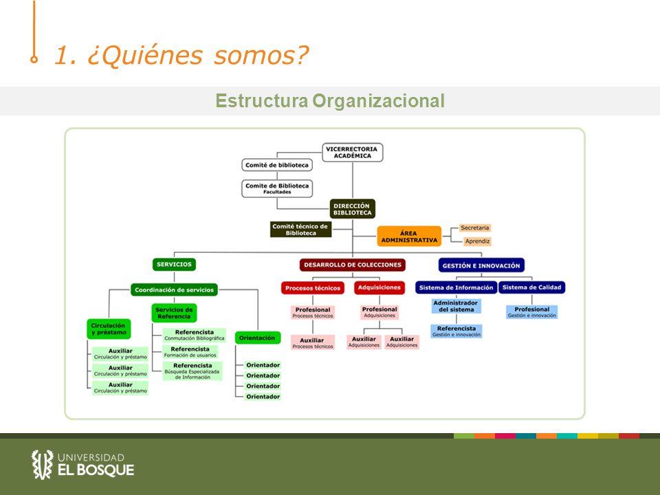 1. ¿Quiénes somos? Estructura Organizacional