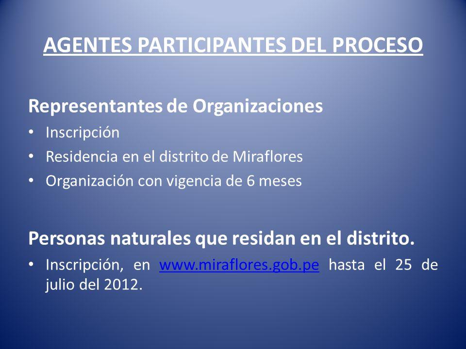 AGENTES PARTICIPANTES DEL PROCESO Representantes de Organizaciones Inscripción Residencia en el distrito de Miraflores Organización con vigencia de 6 meses Personas naturales que residan en el distrito.