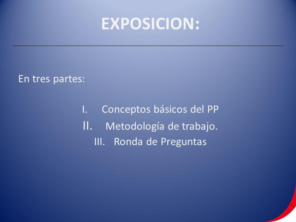 EXPOSICION : En tres partes: I.Conceptos básicos del PP II. Metodología de trabajo. III.Ronda de Preguntas