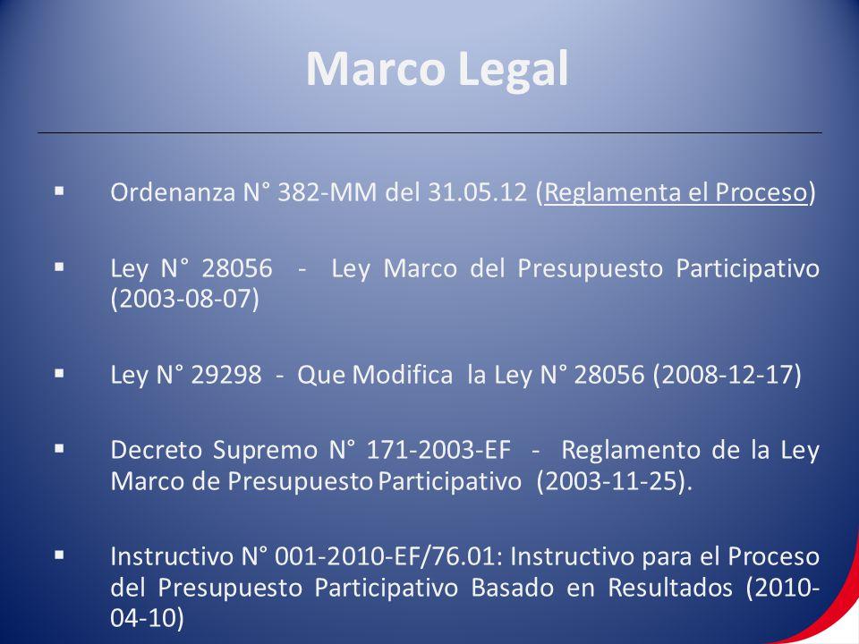 Marco Legal Ordenanza N° 382-MM del 31.05.12 (Reglamenta el Proceso) Ley N° 28056 - Ley Marco del Presupuesto Participativo (2003-08-07) Ley N° 29298 - Que Modifica la Ley N° 28056 (2008-12-17) Decreto Supremo N° 171-2003-EF - Reglamento de la Ley Marco de Presupuesto Participativo (2003-11-25).