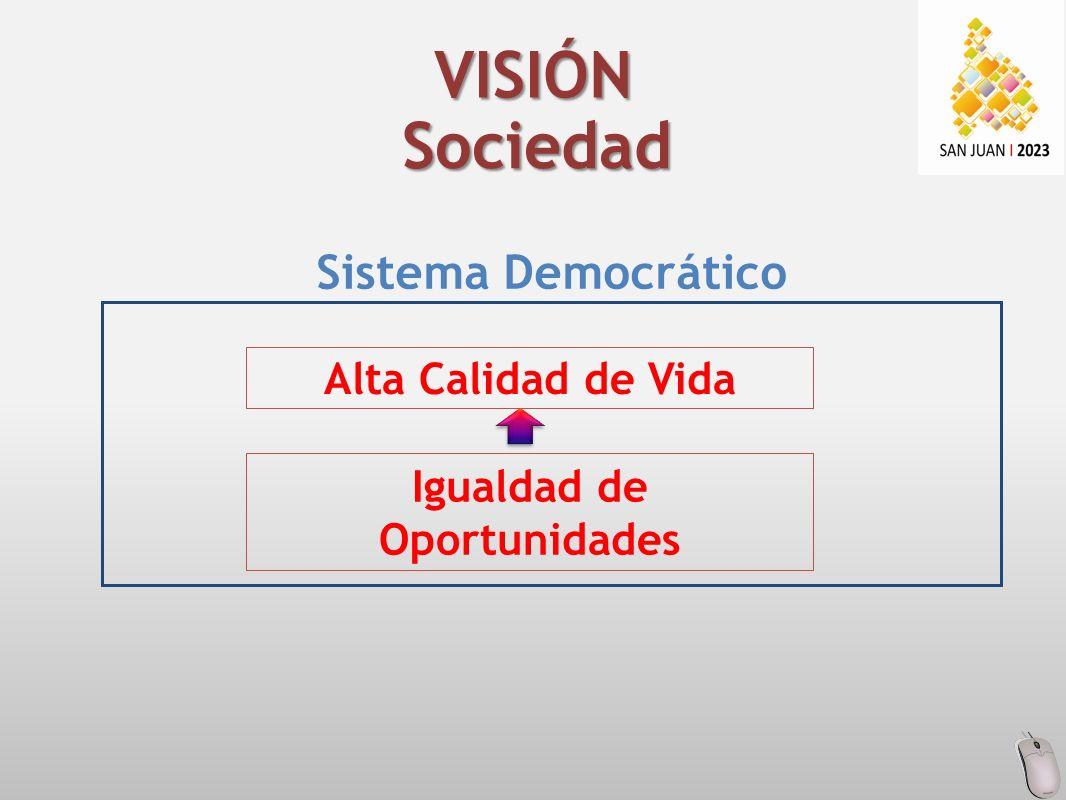 Sistema Democrático VISIÓN Sociedad Alta Calidad de Vida Igualdad de Oportunidades
