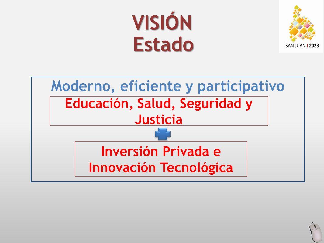 Moderno, eficiente y participativo VISIÓN Estado Educación, Salud, Seguridad y Justicia Inversión Privada e Innovación Tecnológica