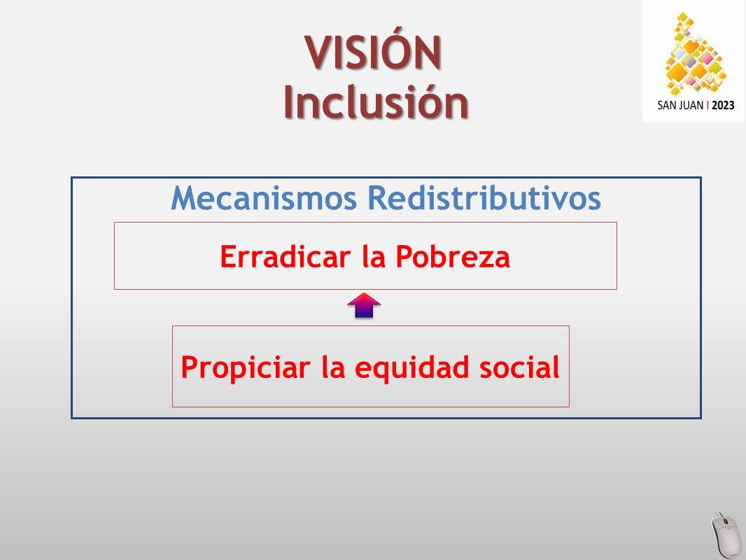 Mecanismos Redistributivos VISIÓN Inclusión Erradicar la Pobreza Propiciar la equidad social