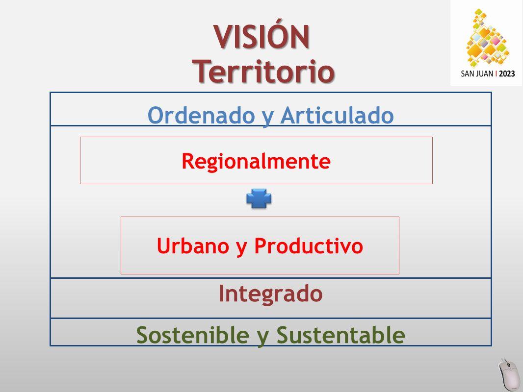 Sostenible y Sustentable Integrado Ordenado y Articulado VISIÓN Territorio Regionalmente Urbano y Productivo