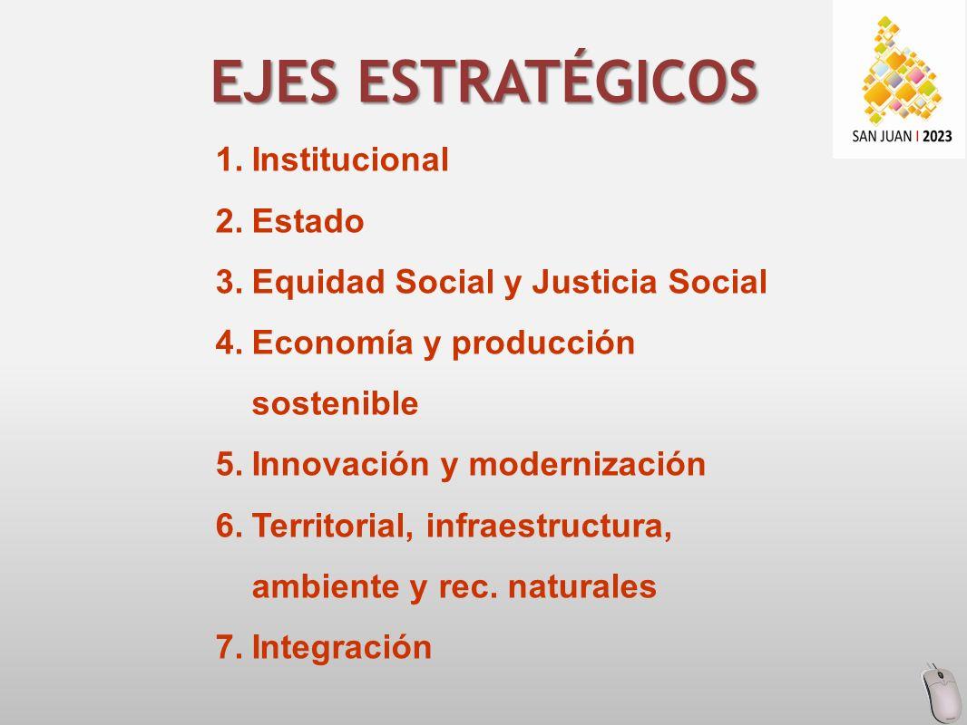 1.Institucional 2.Estado 3.Equidad Social y Justicia Social 4.Economía y producción sostenible 5.Innovación y modernización 6.Territorial, infraestructura, ambiente y rec.