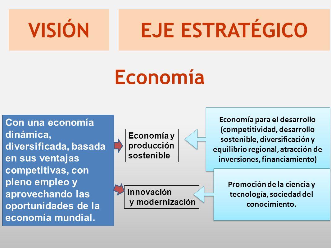 Con una economía dinámica, diversificada, basada en sus ventajas competitivas, con pleno empleo y aprovechando las oportunidades de la economía mundial.