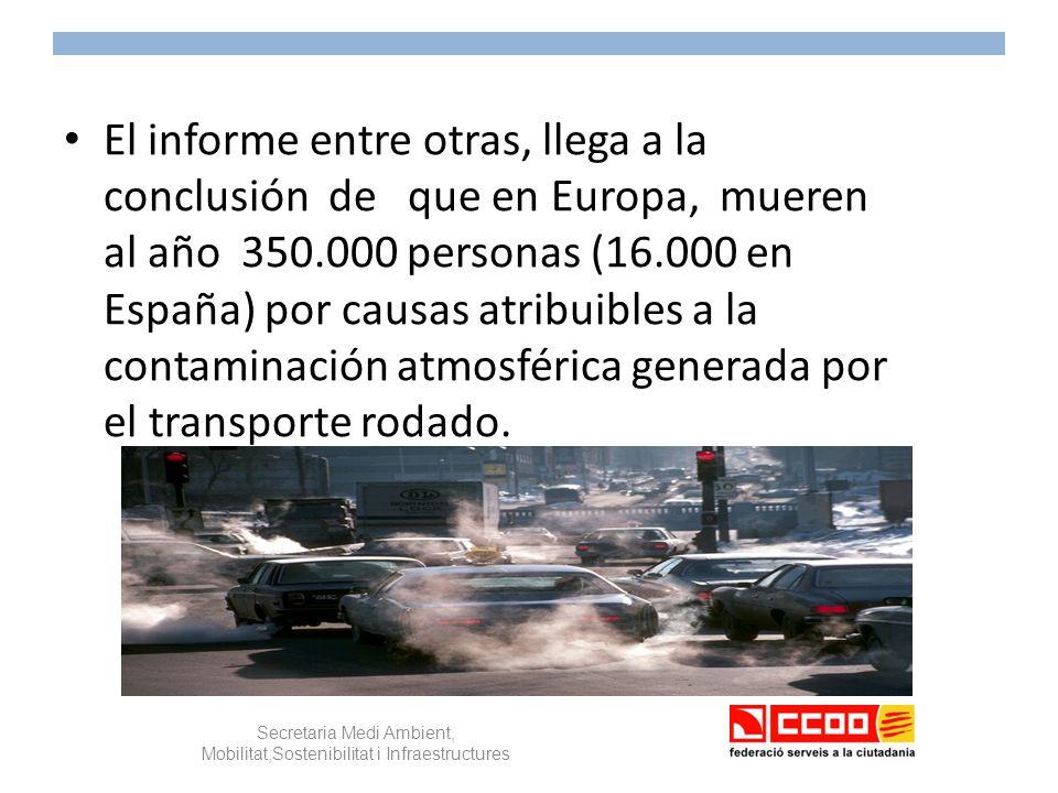 El informe entre otras, llega a la conclusión de que en Europa, mueren al año 350.000 personas (16.000 en España) por causas atribuibles a la contaminación atmosférica generada por el transporte rodado.