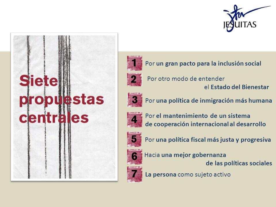 Por un gran pacto para la inclusión social Por otro modo de entender el Estado del Bienestar Por una política de inmigración más humana Por el manteni