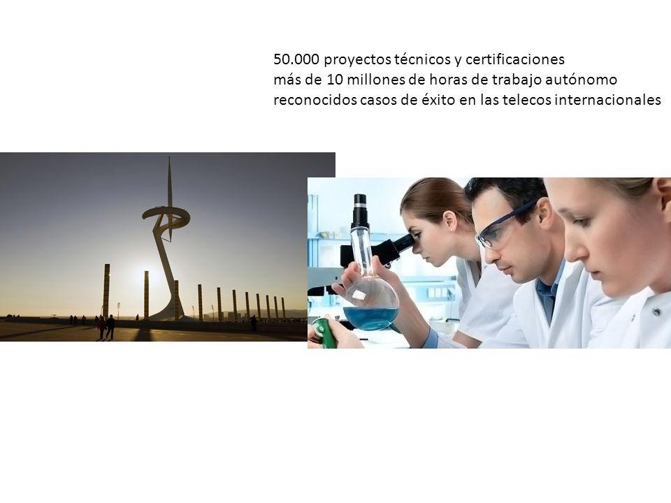 50.000 proyectos técnicos y certificaciones más de 10 millones de horas de trabajo autónomo reconocidos casos de éxito en las telecos internacionales