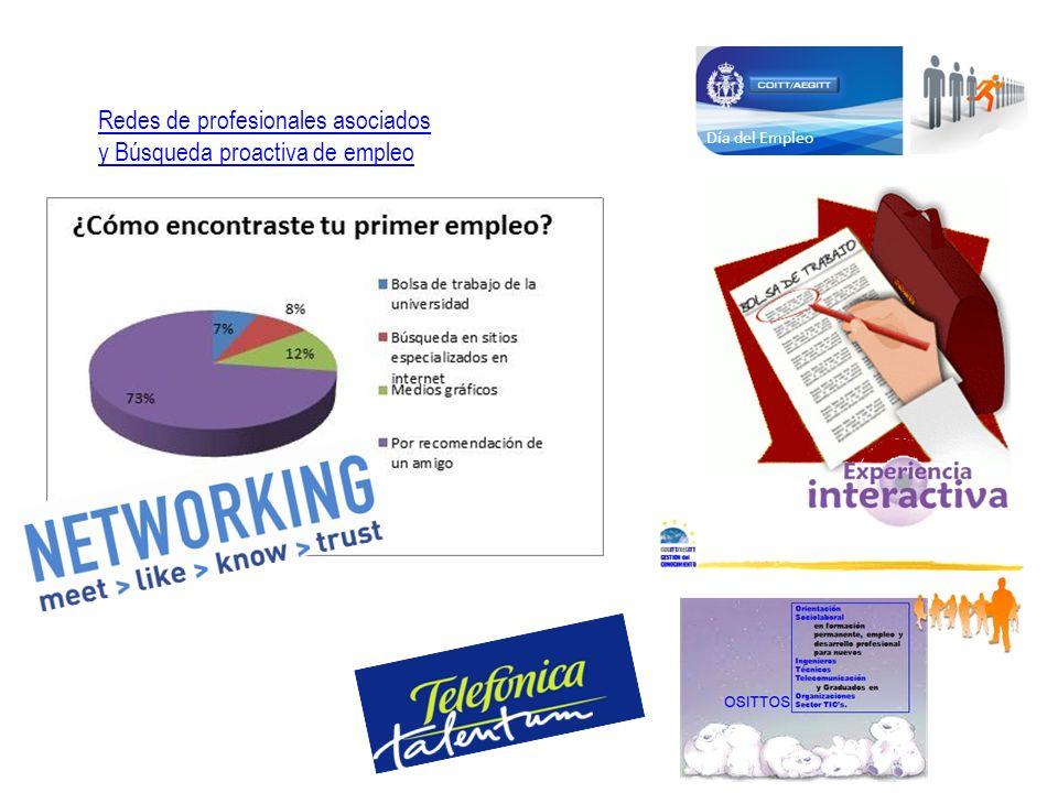 Redes de profesionales asociados y Búsqueda proactiva de empleo Día del Empleo