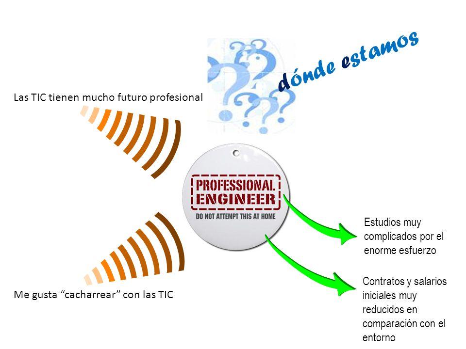 En España las tendencias y posibles necesidades del mercado en cuanto a nuevos titulados para las 10 ramas de ingeniería es para el período 2010-2015 de unos 200.000 nuevos ingenieros.