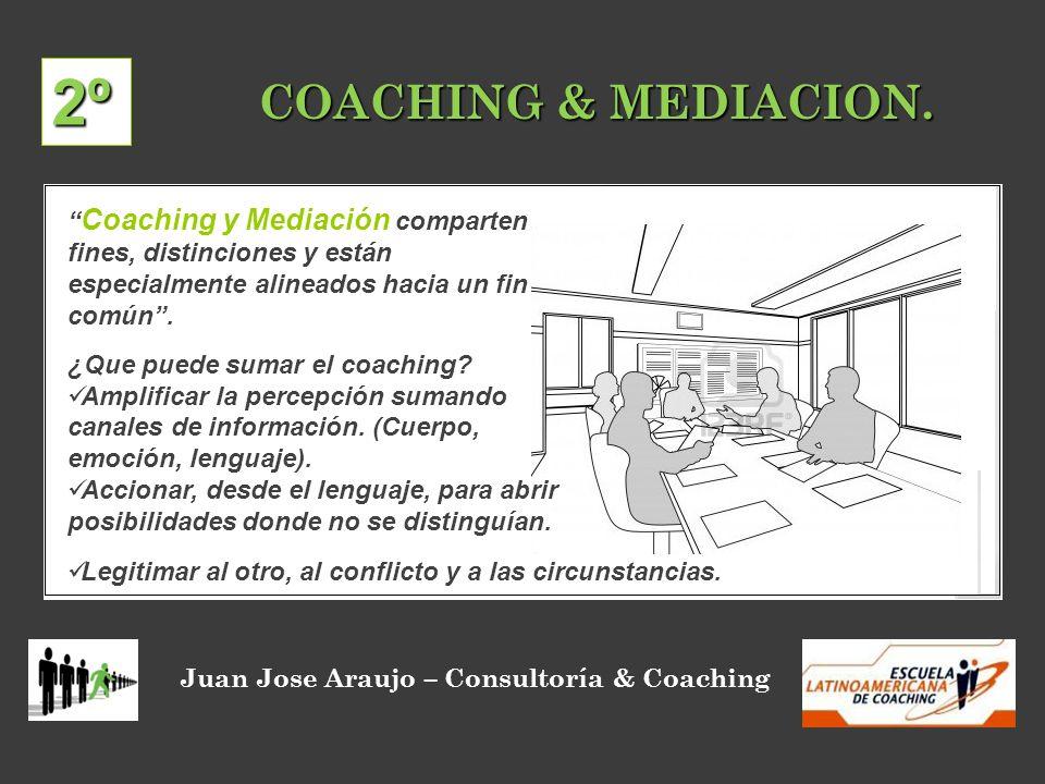 COACHING & MEDIACION. Juan Jose Araujo – Consultoría & Coaching 2º Coaching y Mediación comparten fines, distinciones y están especialmente alineados