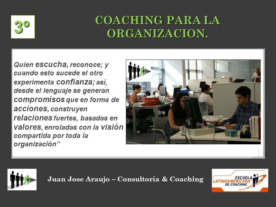 COACHING PARA LA ORGANIZACION. Juan Jose Araujo – Consultoría & Coaching 3º Legitimar al otro, al conflicto y a las circunstancias. Quien escucha, rec