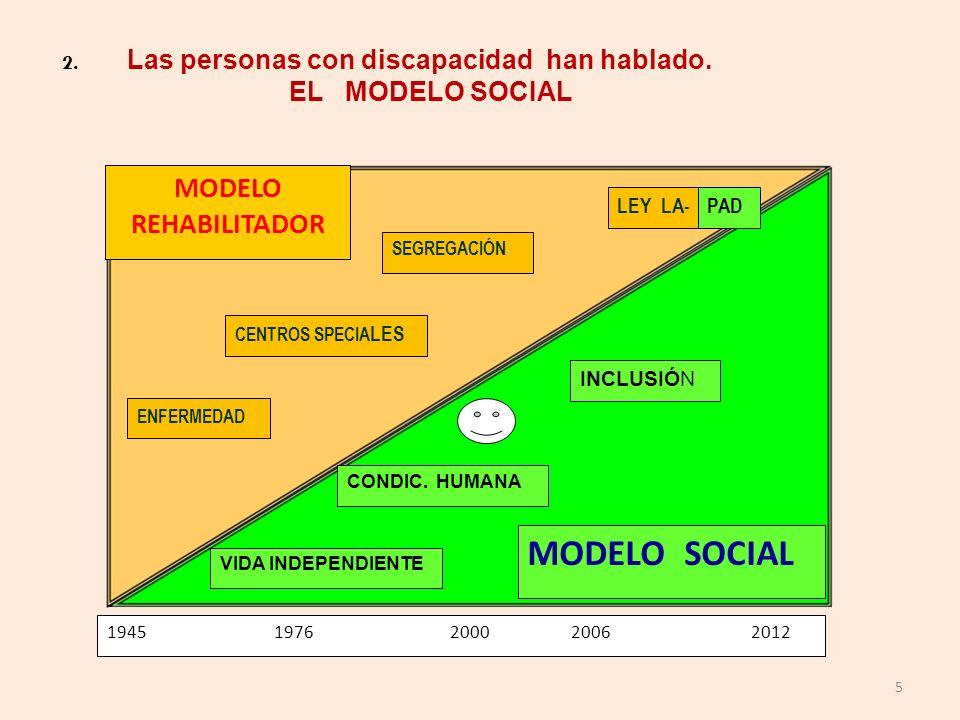 5 MODELO REHABILITADOR MODELO SOCIAL 1945 1976 2000 2006 2012 2. Las personas con discapacidad han hablado. EL MODELO SOCIAL LEY LA-PAD SEGREGACIÓN CE
