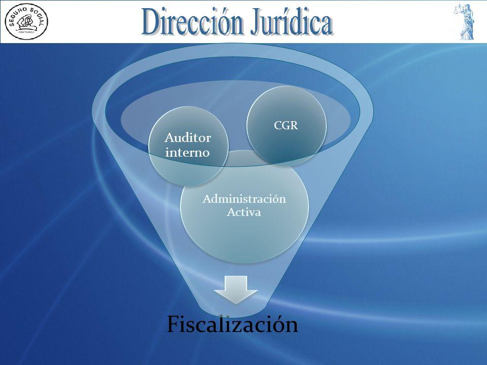 Fiscalización Administración Activa Auditor interno CGR