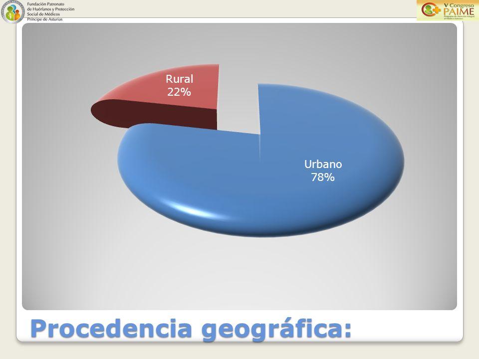 Procedencia geográfica:
