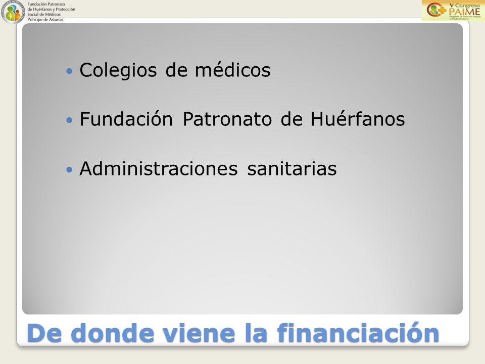 De donde viene la financiación Colegios de médicos Fundación Patronato de Huérfanos Administraciones sanitarias