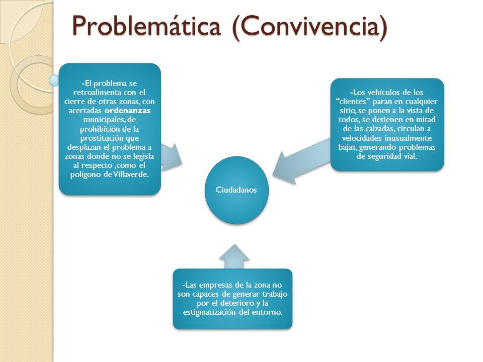 Ciudadanos -El problema se retroalimenta con el cierre de otras zonas, con acertadas ordenanzas municipales, de prohibición de la prostitución que des