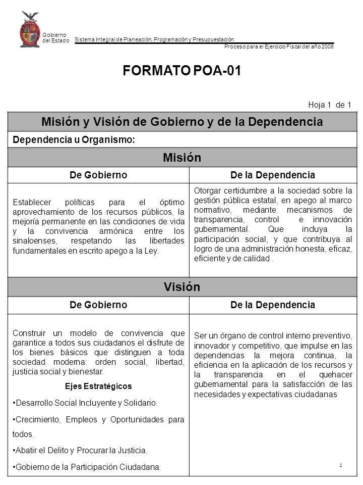 Sistema Integral de Planeación, Programación y Presupuestación Proceso para el Ejercicio Fiscal del año 2008 Gobierno del Estado 33 FORMATO POA-04 Hoja de Dependencia u Organismo:SECRETARÍA DE LA CONTRALORÍA Y DESARROLLO ADMINISTRATIVO.