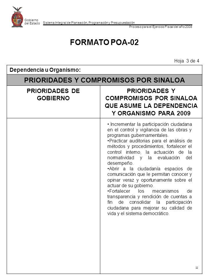 Sistema Integral de Planeación, Programación y Presupuestación Proceso para el Ejercicio Fiscal del año 2008 Gobierno del Estado 22 FORMATO POA-02 Hoja 3 de 4 Dependencia u Organismo: PRIORIDADES Y COMPROMISOS POR SINALOA PRIORIDADES DE GOBIERNO PRIORIDADES Y COMPROMISOS POR SINALOA QUE ASUME LA DEPENDENCIA Y ORGANISMO PARA 2009.Incrementar la participación ciudadana en el control y vigilancia de las obras y programas gubernamentales.