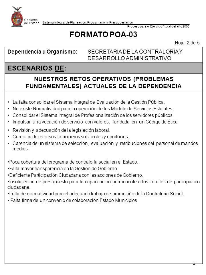 Sistema Integral de Planeación, Programación y Presupuestación Proceso para el Ejercicio Fiscal del año 2008 Gobierno del Estado 26 FORMATO POA-03 Hoja 2 de 5 Dependencia u Organismo:SECRETARIA DE LA CONTRALORIA Y DESARROLLO ADMINISTRATIVO ESCENARIOS DE: NUESTROS RETOS OPERATIVOS (PROBLEMAS FUNDAMENTALES) ACTUALES DE LA DEPENDENCIA La falta consolidar el Sistema Integral de Evaluación de la Gestión Pública.