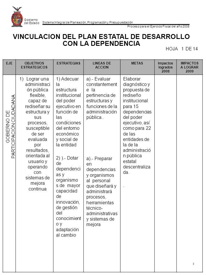 Sistema Integral de Planeación, Programación y Presupuestación Proceso para el Ejercicio Fiscal del año 2008 Gobierno del Estado 54 FORMATO POA-08 Hoja 1de 3 Estructura Programática de Dependencia 2009 Dependencia u Organismo: 05021101 Función: 06 HACIENDA PUBLICA Subfunción:05 CONTROLAR Y EVALUAR LAS FINANZAS Y LA GESTION PUBLICA Clave del Programa Denominación del Programa Clave del Proyecto Denominación del Proyecto 37 35 Transparencia Gubernamental y Rendición de Cuentas Desarrollo e Innovación Gubernamental 01 Despacho del Secretario Control y Fiscalización de los recursos Públicos del Estado Subsecretaria de la Contraloría Fiscalizar y asesorar el Gasto Público Fiscalizar Dependencias Estatales Fiscalizar la Administración Pública Estatal Auditoria de Obra Pública Subsecretaria de Desarrollo Administrativo Coordinar la implementación de sistemas de gestión de calidad