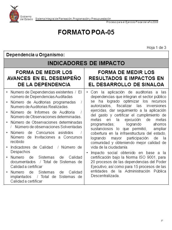 Sistema Integral de Planeación, Programación y Presupuestación Proceso para el Ejercicio Fiscal del año 2008 Gobierno del Estado 37 FORMATO POA-05 Hoja 1 de 3 Dependencia u Organismo: INDICADORES DE IMPACTO FORMA DE MEDIR LOS AVANCES EN EL DESEMPEÑO DE LA DEPENDENCIA FORMA DE MEDIR LOS RESULTADOS E IMPACTOS EN EL DESARROLLO DE SINALOA Numero de Dependencias existentes / El número de Dependencias Auditadas Número de Auditorias programadas / Numero de Auditorias Realizadas.