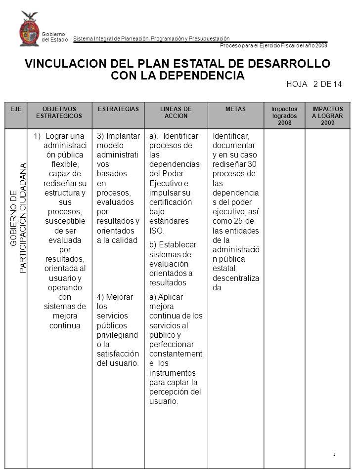 Sistema Integral de Planeación, Programación y Presupuestación Proceso para el Ejercicio Fiscal del año 2008 Gobierno del Estado 55 FORMATO POA-08 Hoja 2 de 3 Estructura Programática de Dependencia 2009 Dependencia u Organismo: 05021101 SECRETARÍA DE LA CONTRALORÍA Y DESARROLLO ADMINISTRATIVO Función: 06 HACIENDA PUBLICA Subfunción:05 CONTROLAR Y EVALUAR LAS FINANZAS Y LA GESTION PUBLICA Clave del Programa Denominación del Programa Clave del Proyecto Denominación del Proyecto 37 38 Transparencia Gubernamental y Rendición de Cuentas Profesionalización del Servidor Público.