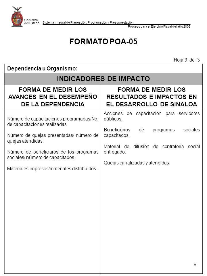 Sistema Integral de Planeación, Programación y Presupuestación Proceso para el Ejercicio Fiscal del año 2008 Gobierno del Estado 41 FORMATO POA-05 Hoja 3 de 3 Dependencia u Organismo: INDICADORES DE IMPACTO FORMA DE MEDIR LOS AVANCES EN EL DESEMPEÑO DE LA DEPENDENCIA FORMA DE MEDIR LOS RESULTADOS E IMPACTOS EN EL DESARROLLO DE SINALOA Número de capacitaciones programadas/No.