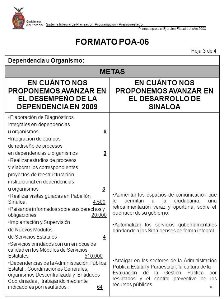 Sistema Integral de Planeación, Programación y Presupuestación Proceso para el Ejercicio Fiscal del año 2008 Gobierno del Estado 44 FORMATO POA-06 Hoja 3 de 4 Dependencia u Organismo: METAS EN CUÁNTO NOS PROPONEMOS AVANZAR EN EL DESEMPEÑO DE LA DEPENDENCIA EN 2009 EN CUÁNTO NOS PROPONEMOS AVANZAR EN EL DESARROLLO DE SINALOA Elaboración de Diagnósticos Integrales en dependencias u organismos 6 Integración de equipos de rediseño de procesos en dependencias u organismos 3 Realizar estudios de procesos y elaborar los correspondientes proyectos de reestructuración institucional en dependencias u organismos 3 Realizar visitas guiadas en Pabellón Sinaloa.