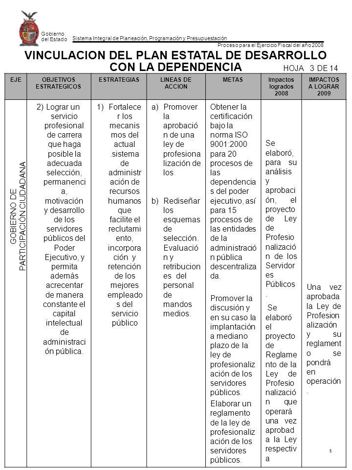 Sistema Integral de Planeación, Programación y Presupuestación Proceso para el Ejercicio Fiscal del año 2008 Gobierno del Estado 56 FORMATO POA-08 Hoja 3 de 3 Estructura Programática de Dependencia 2009 Dependencia u Organismo: 05021101 SECRETARÍA DE LA CONTRALORÍA Y DESARROLLO ADMINISTRATIVO Función: 06 HACIENDA PUBLICA Subfunción:05 CONTROLAR Y EVALUAR LAS FINANZAS Y LA GESTION PUBLICA Clave del Programa Denominación del Programa Clave del Proyecto Denominación del Proyecto 37Transparencia gubernamental y rendición de cuentas 01 Dirección de Desarrollo Organizacional Certificar a las Dependencias en Sistemas de Gestión de Calidad Centro Estatal Anticorrupción Policial Anticorrupción Policial Ampliar la cobertura del programa de contraloría social
