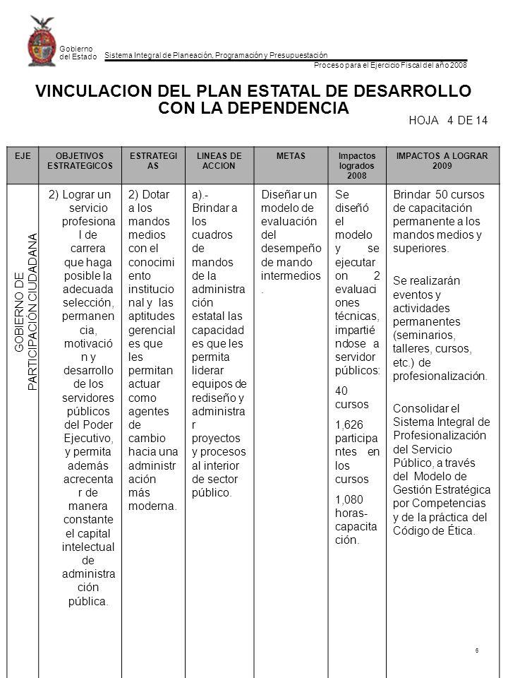Sistema Integral de Planeación, Programación y Presupuestación Proceso para el Ejercicio Fiscal del año 2008 Gobierno del Estado 27 FORMATO POA-03 Hoja 3 de 5 Dependencia u Organismo:SECRETARIA DE LA CONTRALORIA Y DESARROLLO ADMINISTRATIVO ESCENARIOS DE: NUESTRA PROBLEMÁTICA FUNDAMENTAL (RETOS Y OPORTUNIDADES) COMO ENTIDAD FEDERATIVA Combate a la Corrupción.