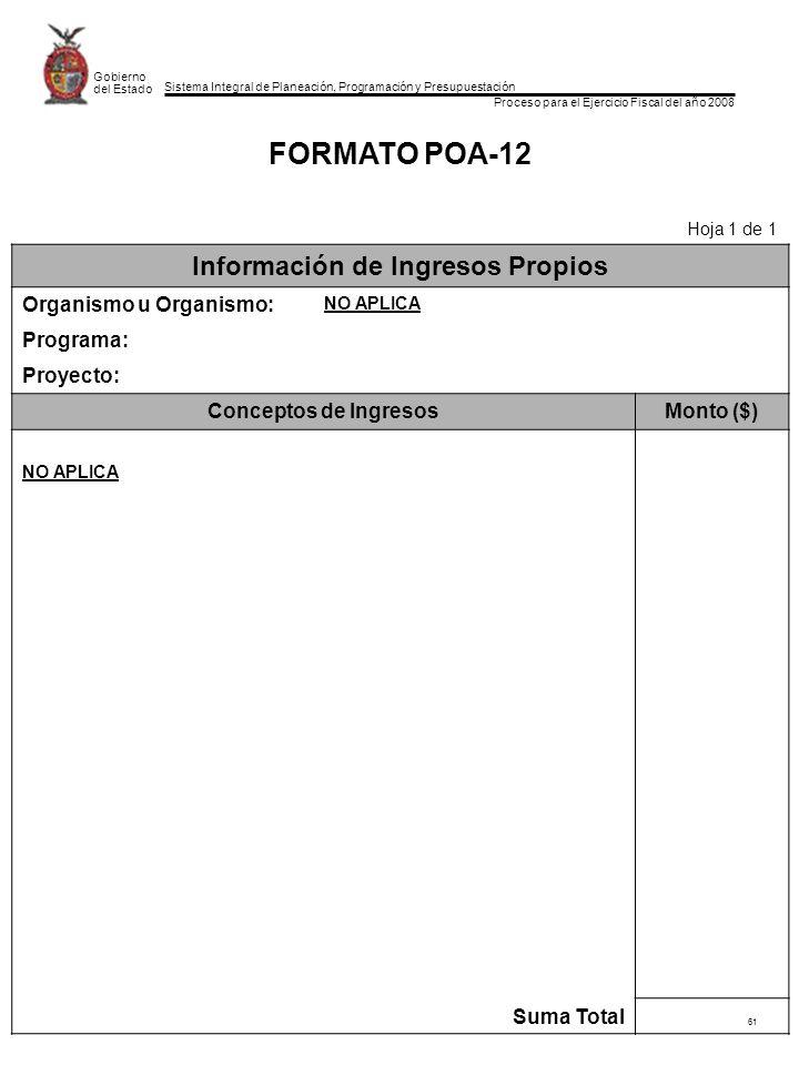 Sistema Integral de Planeación, Programación y Presupuestación Proceso para el Ejercicio Fiscal del año 2008 Gobierno del Estado 61 FORMATO POA-12 Hoja 1 de 1 Información de Ingresos Propios Organismo u Organismo: NO APLICA Programa: Proyecto: Conceptos de IngresosMonto ($) NO APLICA Suma Total