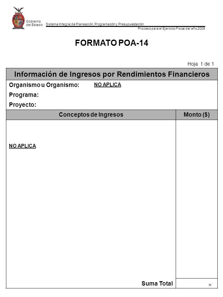 Sistema Integral de Planeación, Programación y Presupuestación Proceso para el Ejercicio Fiscal del año 2008 Gobierno del Estado 63 FORMATO POA-14 Hoja 1 de 1 Información de Ingresos por Rendimientos Financieros Organismo u Organismo: NO APLICA Programa: Proyecto: Conceptos de IngresosMonto ($) NO APLICA Suma Total