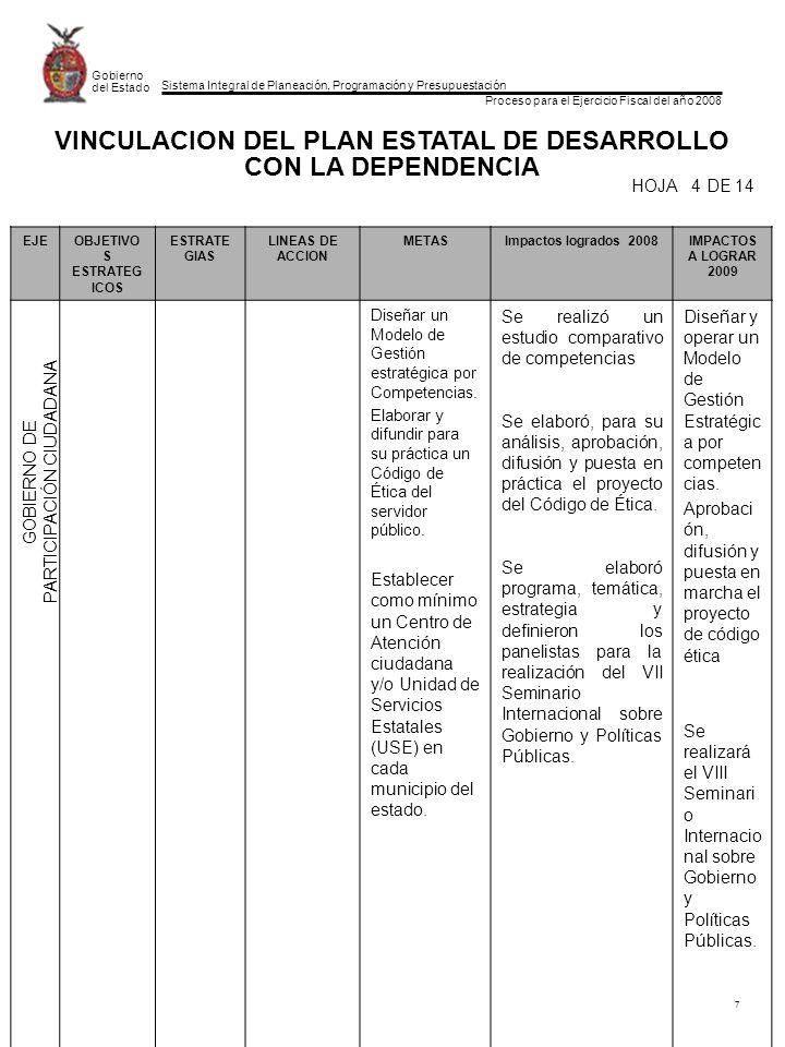 Sistema Integral de Planeación, Programación y Presupuestación Proceso para el Ejercicio Fiscal del año 2008 Gobierno del Estado 38 FORMATO POA-05 Hoja de Dependencia u Organismo:SECRETARÍA DE LA CONTRALORÍA Y DESARROLLO ADMINISTRATIVO.