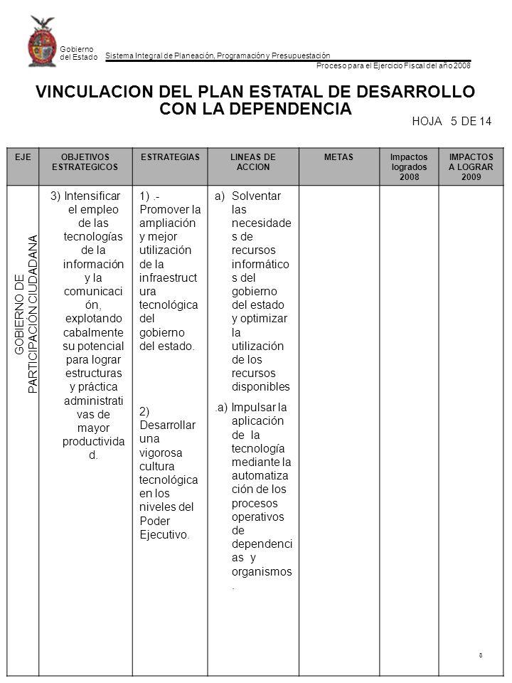 Sistema Integral de Planeación, Programación y Presupuestación Proceso para el Ejercicio Fiscal del año 2008 Gobierno del Estado 19 FORMATO POA-02 Hoja de Dependencia u Organismo:SECRETARÍA DE LA CONTRALORÍA Y DESARROLLO ADMINISTRATIVO.