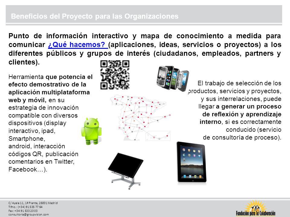 Beneficios del Proyecto para las Organizaciones Punto de información interactivo y mapa de conocimiento a medida para comunicar ¿Qué hacemos? (aplicac
