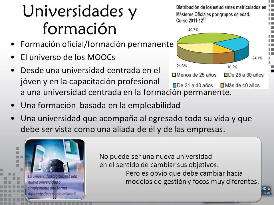 Universidades y formación No puede ser una nueva universidad en el sentido de cambiar sus objetivos.