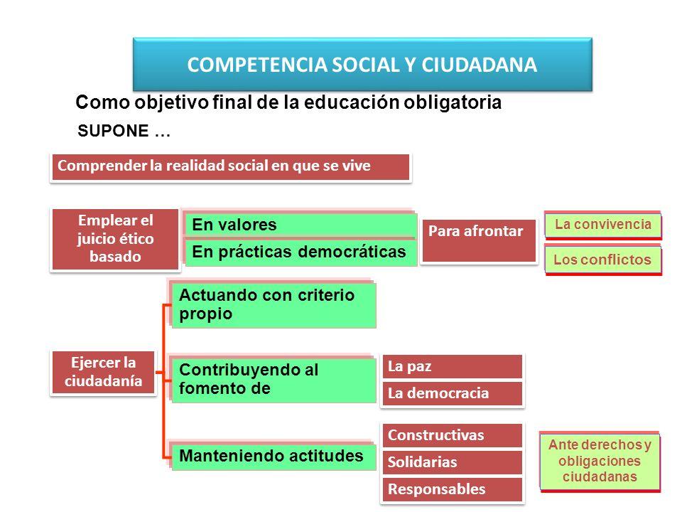 Comprender la realidad social en que se vive Emplear el juicio ético basado La convivencia En valores En prácticas democráticas Para afrontar Los conf