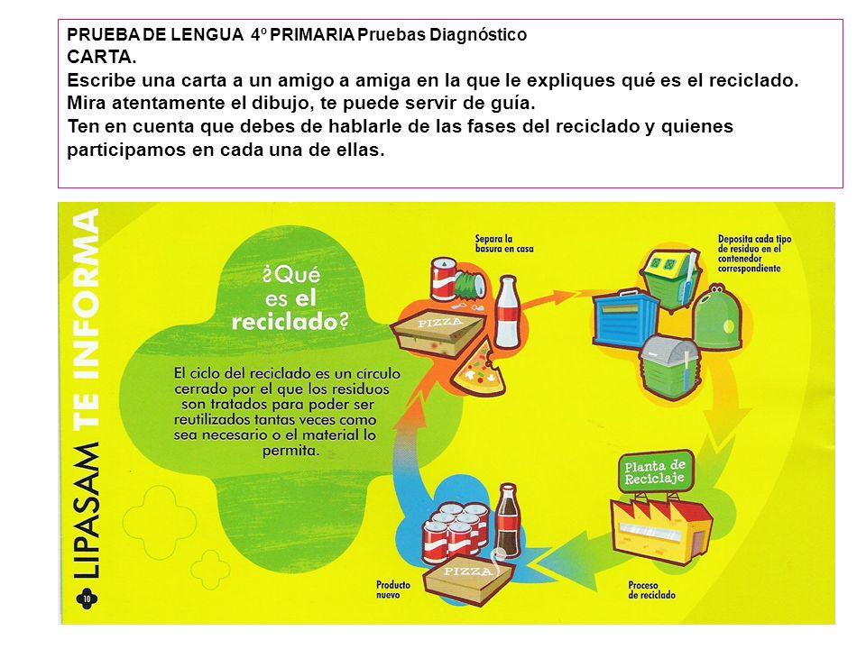 PRUEBA DE LENGUA 4º PRIMARIA Pruebas Diagnóstico CARTA. Escribe una carta a un amigo a amiga en la que le expliques qué es el reciclado. Mira atentame