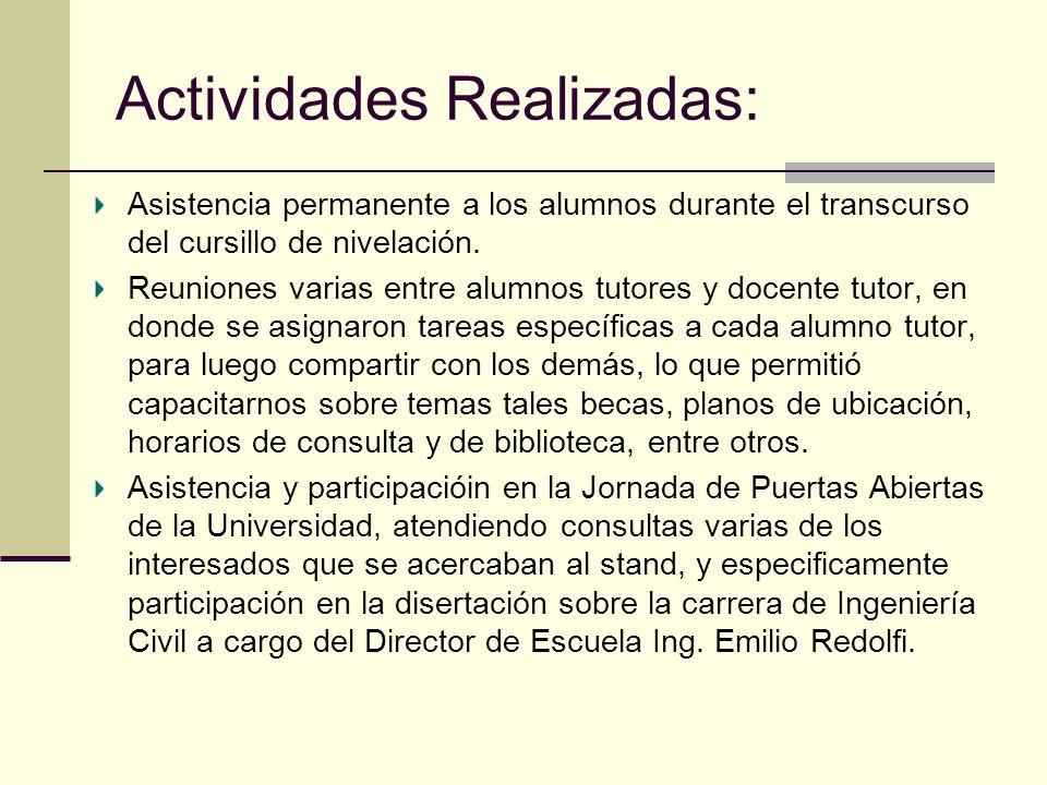 Actividades Realizadas: Asistencia permanente a los alumnos durante el transcurso del cursillo de nivelación.