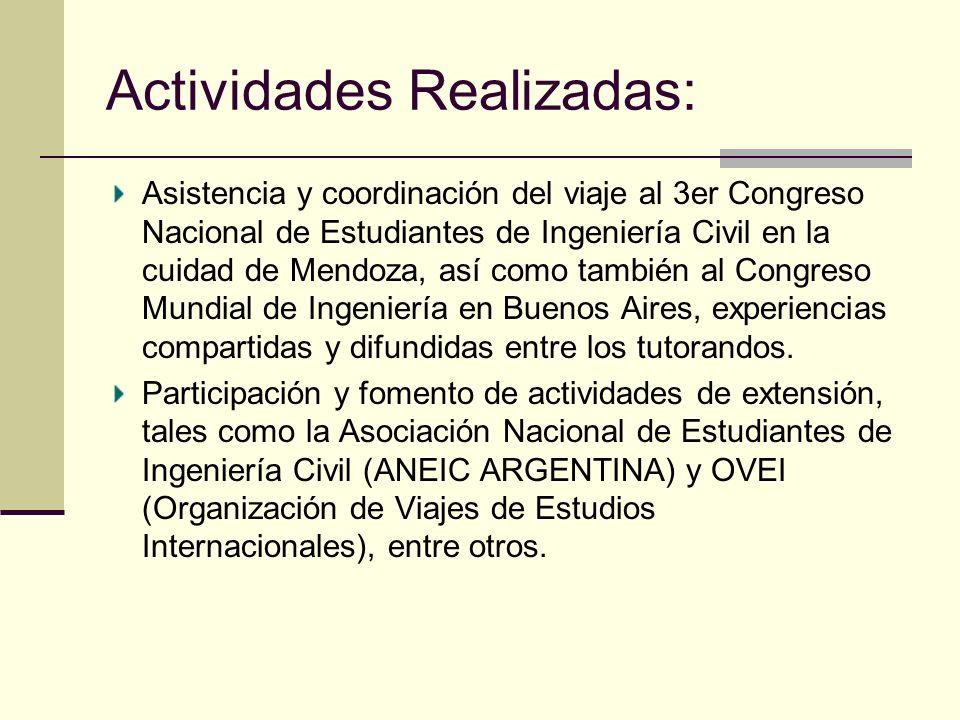 Actividades Realizadas: Asistencia y coordinación del viaje al 3er Congreso Nacional de Estudiantes de Ingeniería Civil en la cuidad de Mendoza, así como también al Congreso Mundial de Ingeniería en Buenos Aires, experiencias compartidas y difundidas entre los tutorandos.