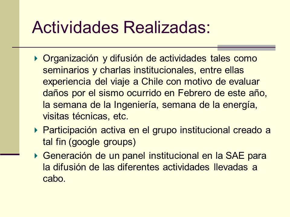Actividades Realizadas: Participación y difusión de los talleres sobre ansiedad frente a exámenes y orientación vocacional.