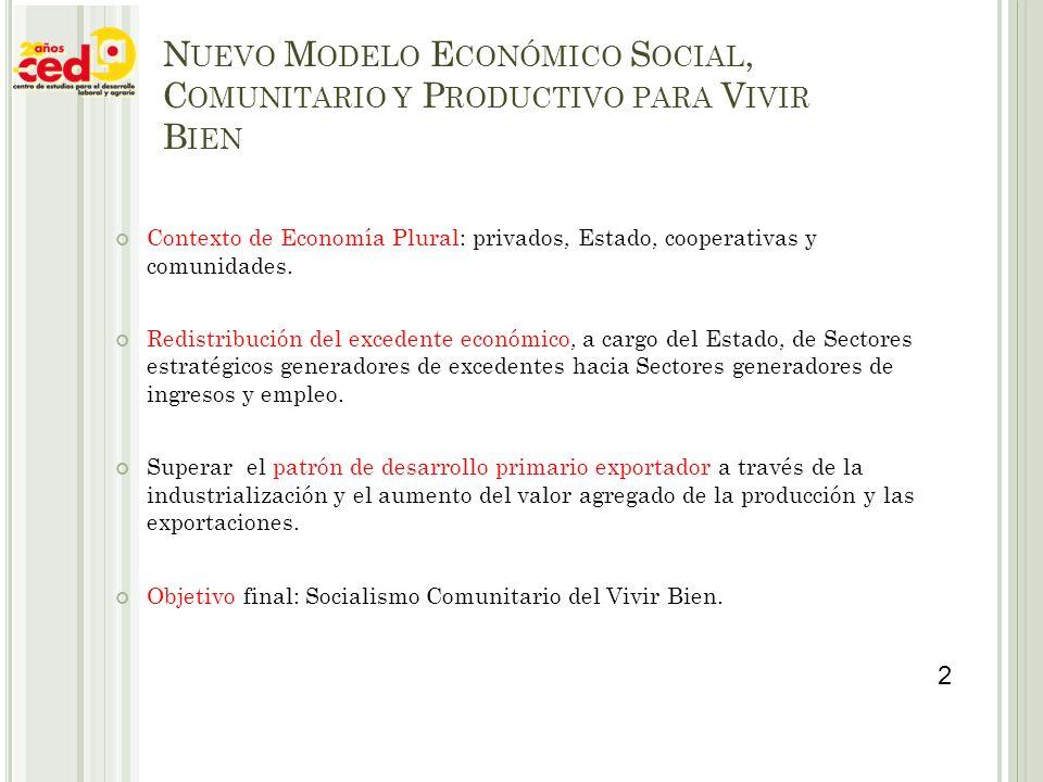 2 Contexto de Economía Plural: privados, Estado, cooperativas y comunidades. Redistribución del excedente económico, a cargo del Estado, de Sectores e