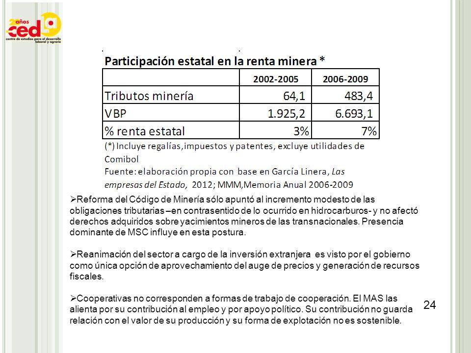 Reforma del Código de Minería sólo apuntó al incremento modesto de las obligaciones tributarias –en contrasentido de lo ocurrido en hidrocarburos- y n