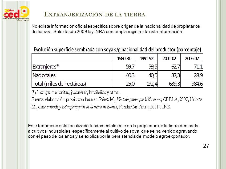 E XTRANJERIZACIÓN DE LA TIERRA Este fenómeno está focalizado fundamentalmente en la propiedad de la tierra dedicada a cultivos industriales, específic