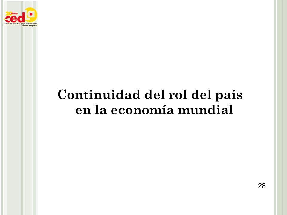Continuidad del rol del país en la economía mundial 28