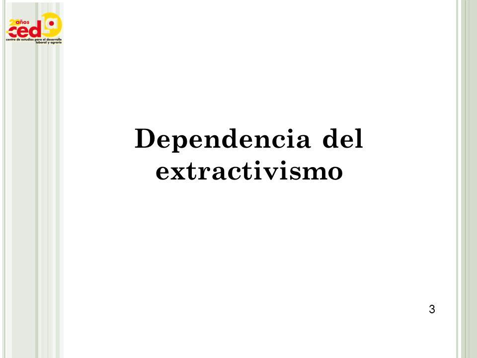 Dependencia del extractivismo 3