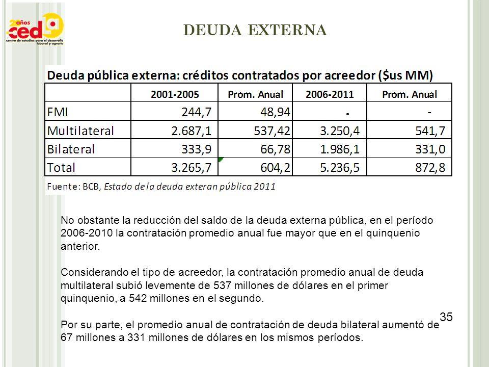 No obstante la reducción del saldo de la deuda externa pública, en el período 2006-2010 la contratación promedio anual fue mayor que en el quinquenio