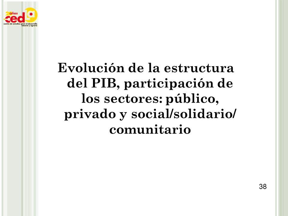 Evolución de la estructura del PIB, participación de los sectores: público, privado y social/solidario/ comunitario 38
